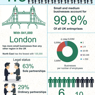 UK-small-business